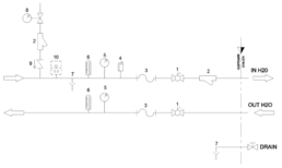 Diagram: Chase Chillers